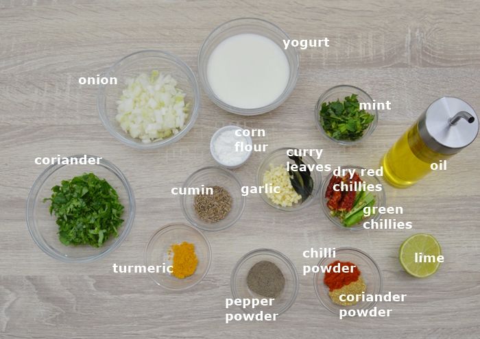 ingredients required to make yogurt based sauce place on table.